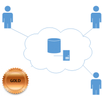 Cloud Storage Subscription (Gold)